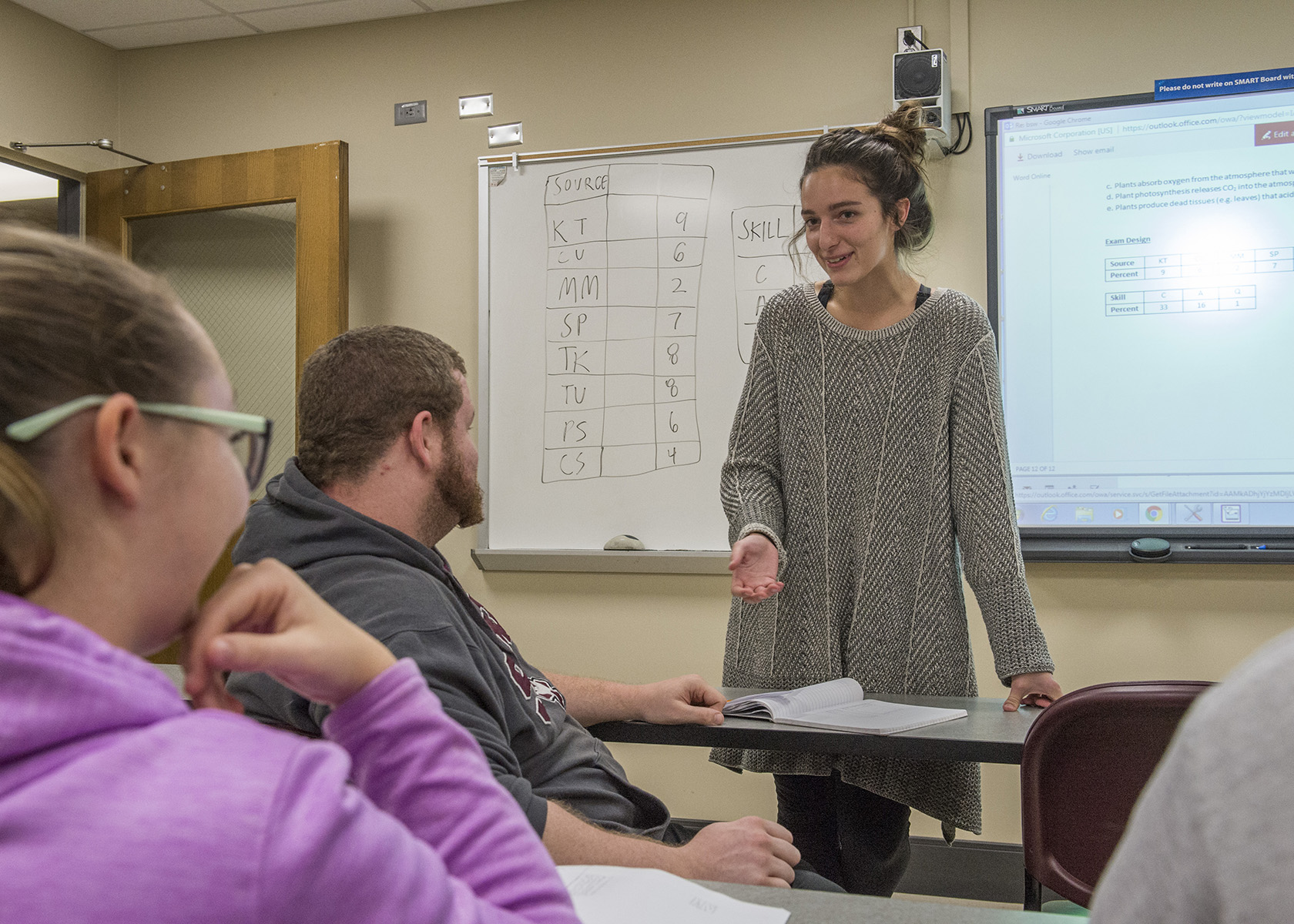 Undergrad research leads to new approach in microbiology class